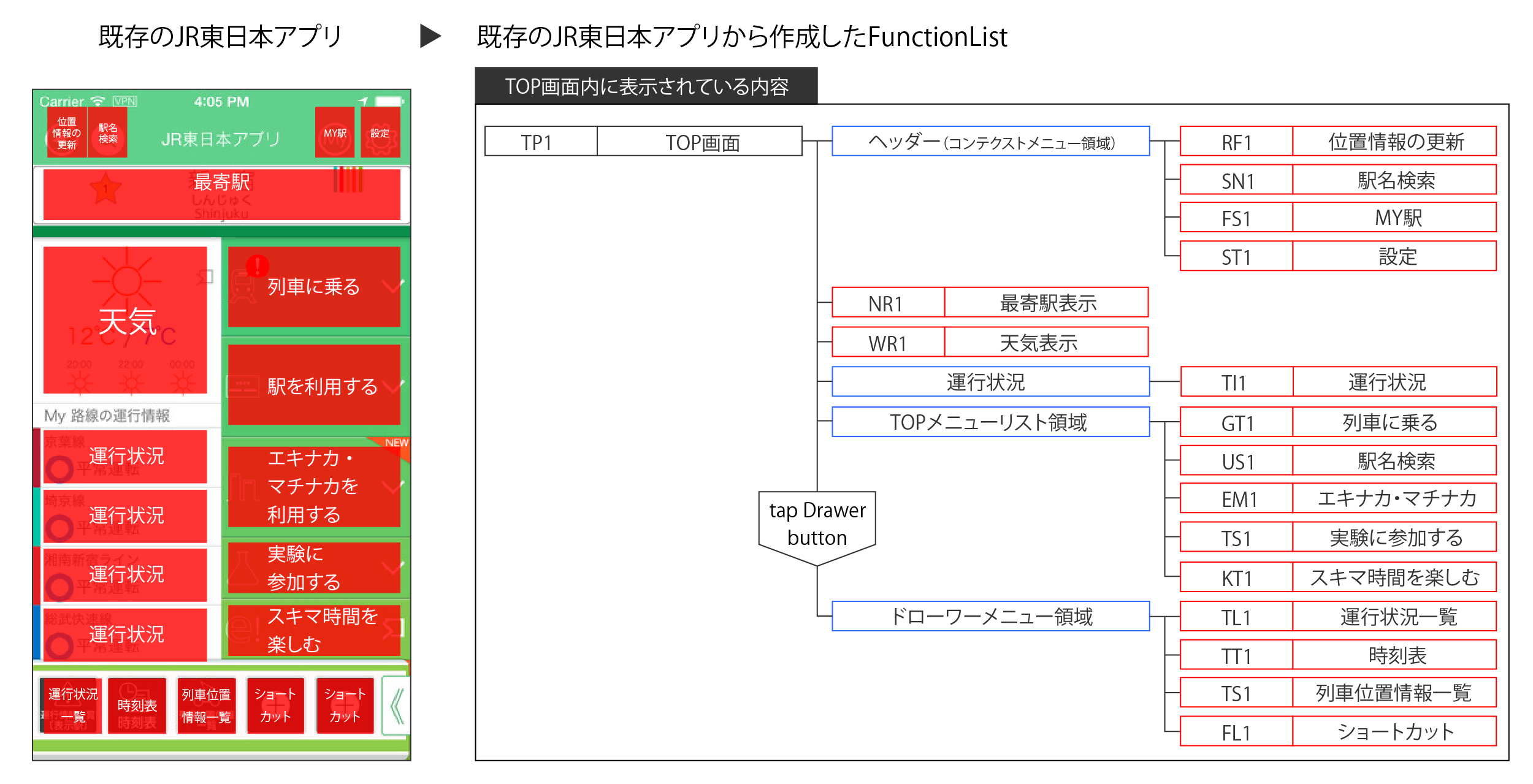 JR_function_list