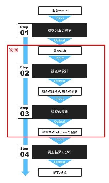 ux-class-2-1-next01