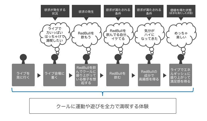 ux-class-ux-exp01