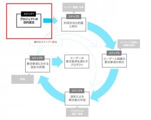 ux_process02