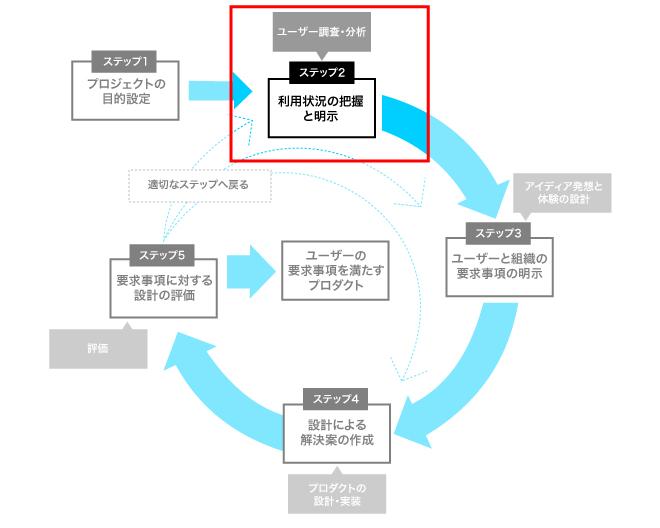 ux_process03
