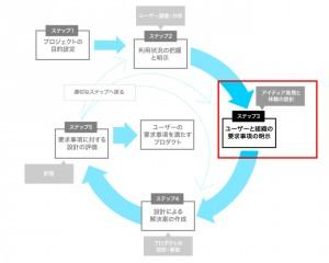 ux_process04