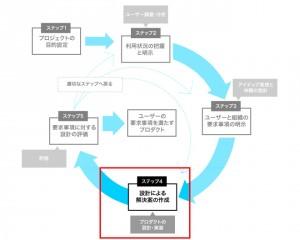 ux_process05