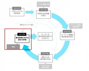 ux_process06
