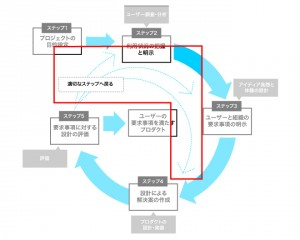 ux_process07