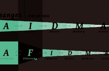 世界観への期待を創るUIデザイン(WorldViewDesign)
