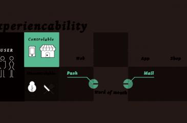 エクスペリエンサビリティを向上するUXデザイン