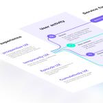 ユーザー体験からサービスの機能を洗い出す方法