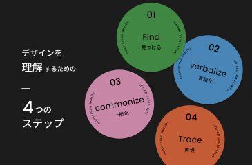 デザインを理解するための4ステップ